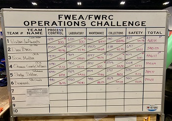 2019 Ops Challenge final scores; whiteboard with 6 team names and their scores in each event.